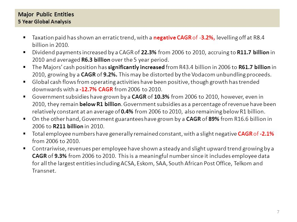 Major Public Entities 5 Year Global Analysis  Taxation paid has shown an erratic trend, with a negative CAGR of -3.2%, levelling off at R8.4 billion in 2010.