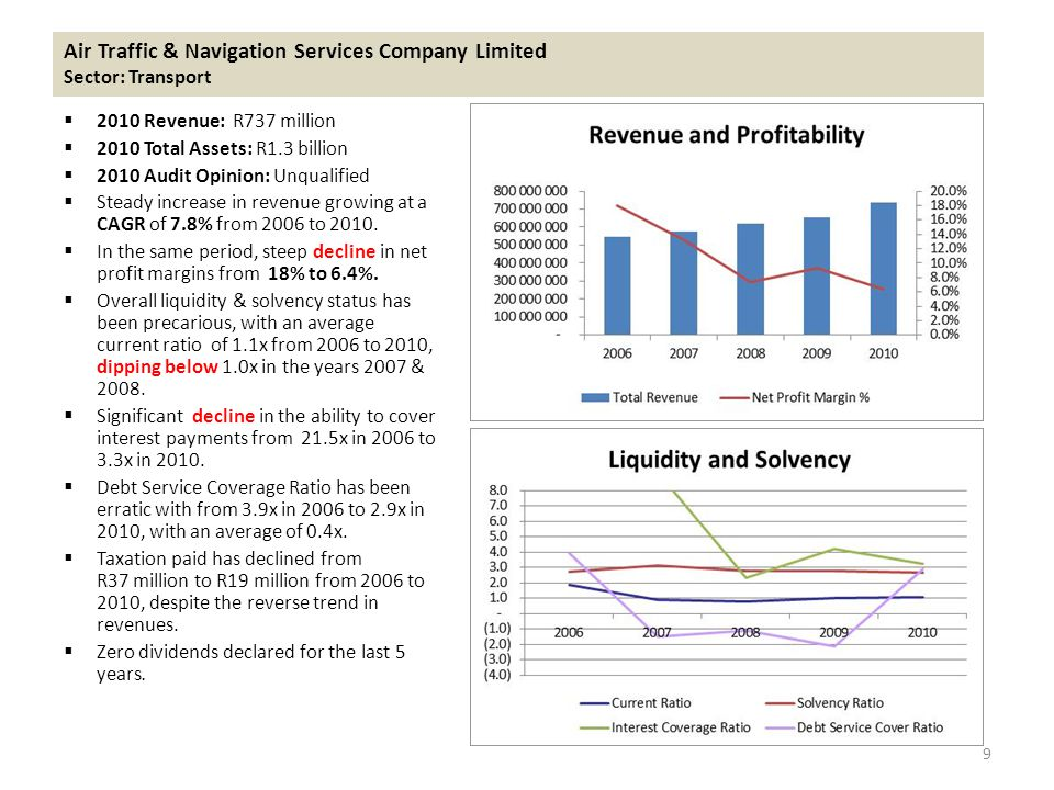  2010 Revenue: R737 million  2010 Total Assets: R1.3 billion  2010 Audit Opinion: Unqualified  Steady increase in revenue growing at a CAGR of 7.8% from 2006 to 2010.