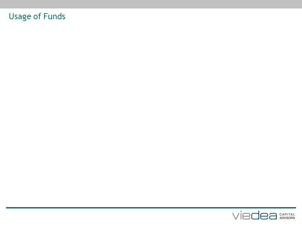Usage of Funds