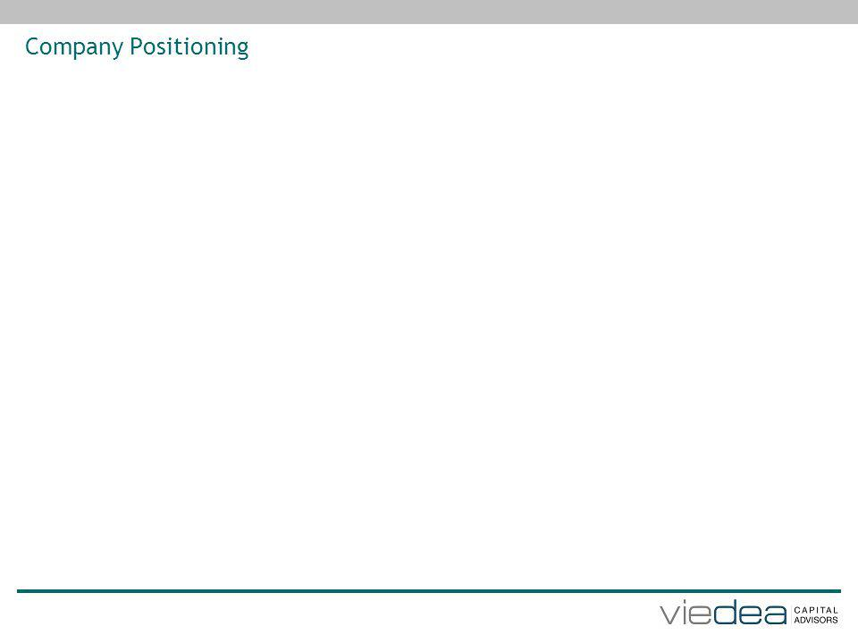 Company Positioning