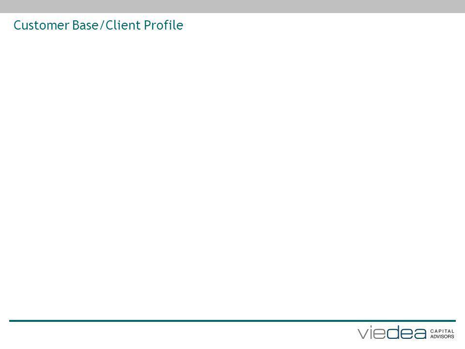 Customer Base/Client Profile