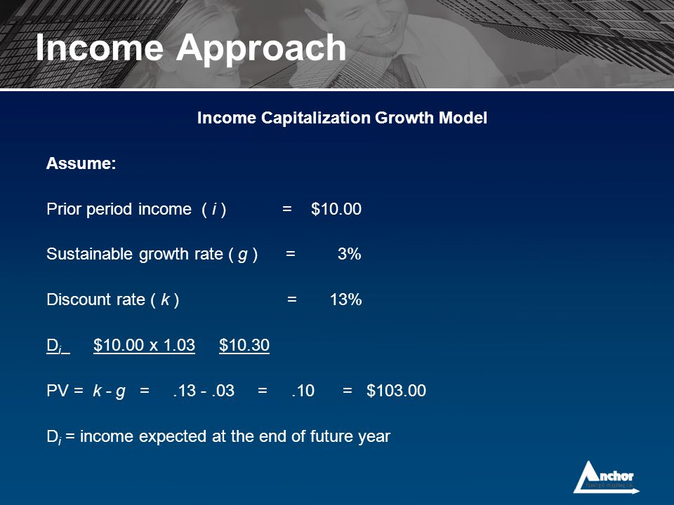 Income Capitalization Growth Model Assume: Prior period income ( i ) = $10.00 Sustainable growth rate ( g ) = 3% Discount rate ( k ) = 13% D i $10.00
