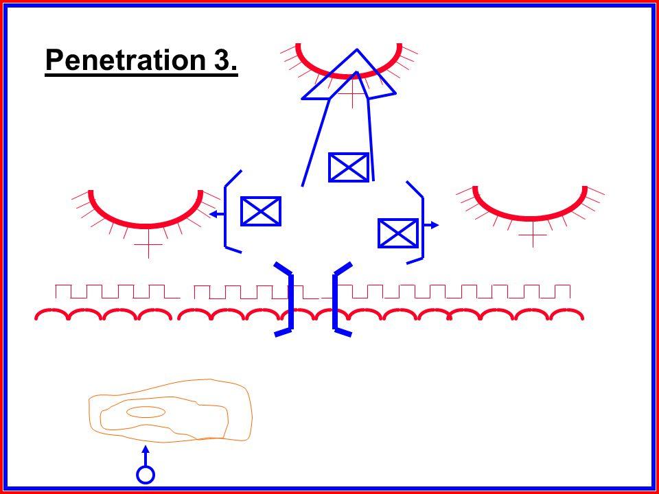 Penetration 2.