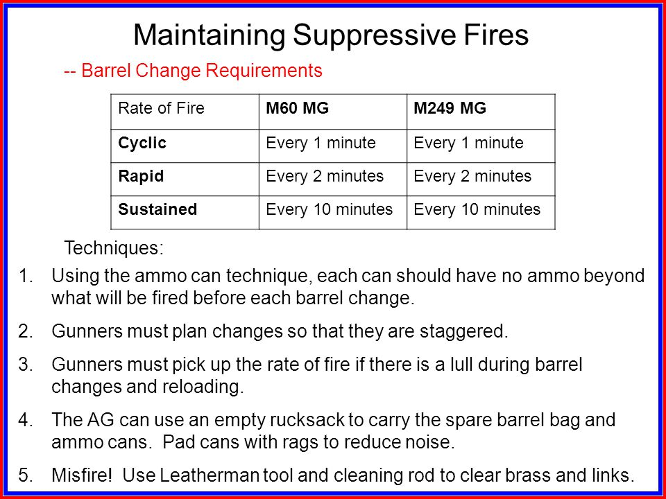 Maintaining Suppressive Fires -- Rates of Fire M60 MGBurst RateM249 MGBurst Rate Cyclic550 RPM6-9 rounds as fast as the trigger can be squeezed 850 RP