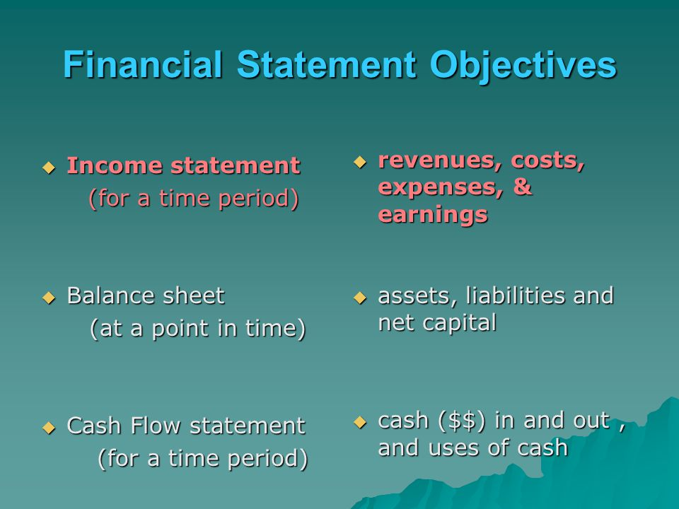 Financial Statement Objectives  Income statement (for a time period) (for a time period)  Balance sheet (at a point in time) (at a point in time) 
