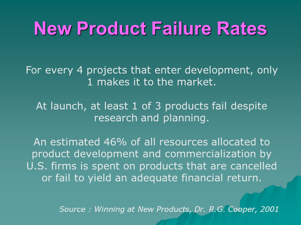 New Product Failure Rates For every 4 projects that enter development, only 1 makes it to the market. At launch, at least 1 of 3 products fail despite