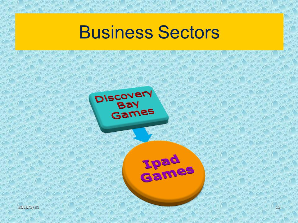 2015/3/3113 Business Sectors