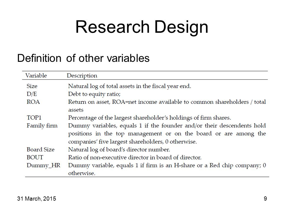 31 March, 20159 Research Design Definition of other variables