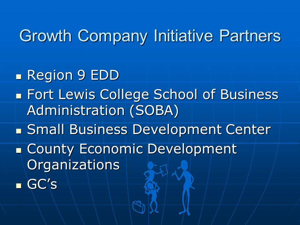 Growth Company Initiative Partners Region 9 EDD Region 9 EDD Fort Lewis College School of Business Administration (SOBA) Fort Lewis College School of