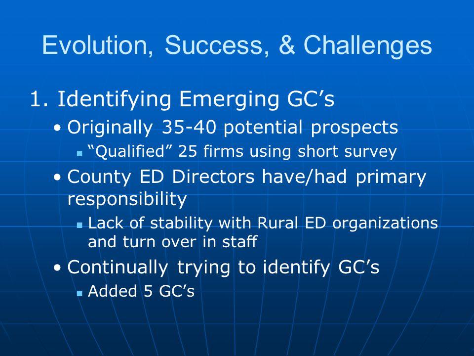 Evolution, Success, & Challenges 1.