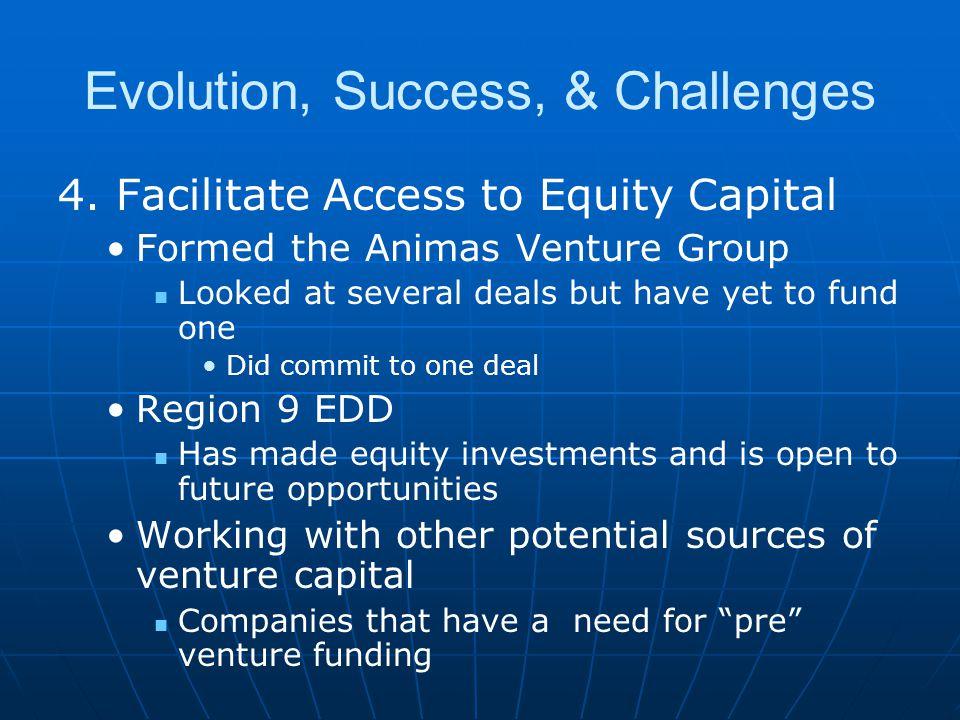 Evolution, Success, & Challenges 4.