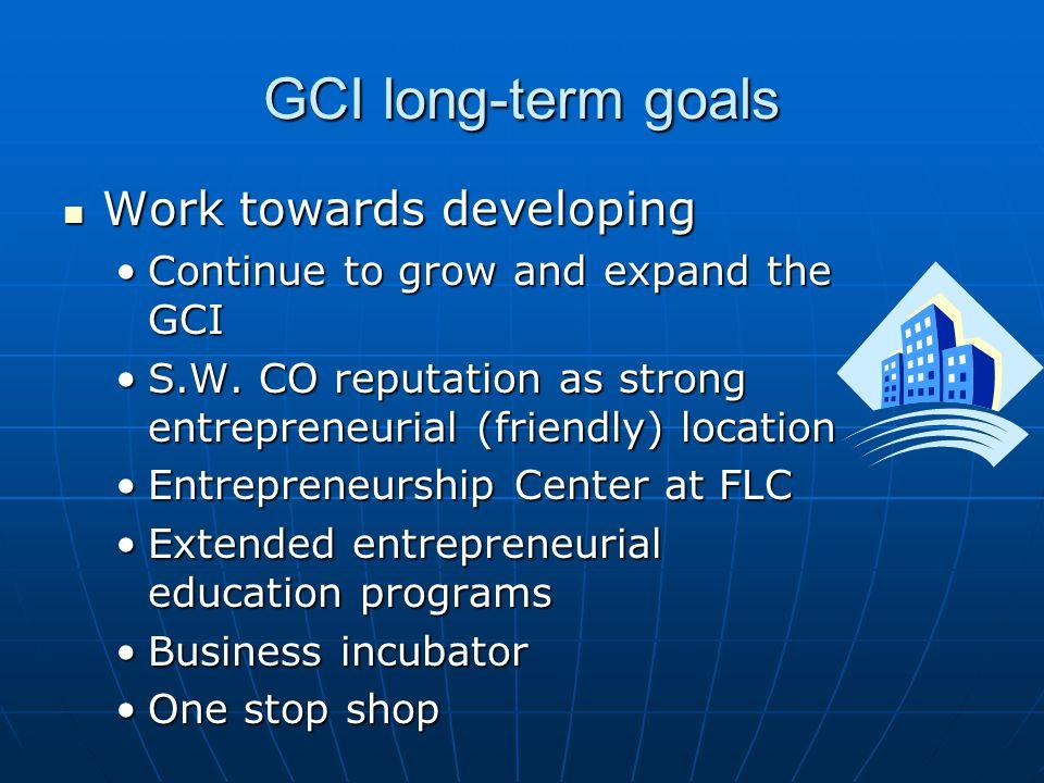 GCI long-term goals Work towards developing Work towards developing Continue to grow and expand the GCIContinue to grow and expand the GCI S.W. CO rep