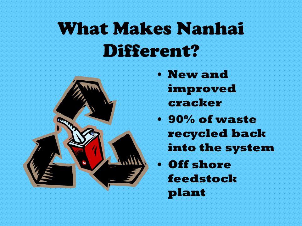 What Makes Nanhai Different.