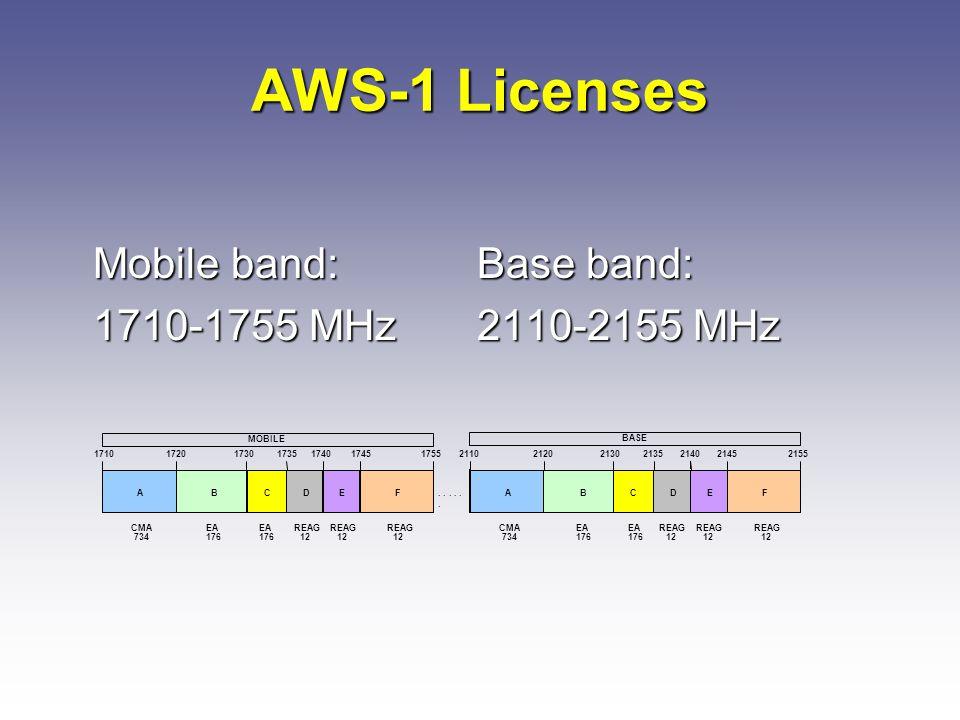 AWS-1 Licenses Licenses Licenses Blk Pairings (MHz)AmtArea Total Auc 78 A1710-1720 + 2110-21202x10CMA 734 22A1710-1720 + 2110-21202x10CMA 734 22 B1720-1730 + 2120-21302x10EA 176 4B1720-1730 + 2120-21302x10EA 176 4 C1730-1735 + 2130-21352x5EA 176 3C1730-1735 + 2130-21352x5EA 176 3 D1735-1740 + 2135-21402x5REAG 12 2D1735-1740 + 2135-21402x5REAG 12 2 E1740-1745 + 2140-21452x5REAG 12 1E1740-1745 + 2140-21452x5REAG 12 1 F1745-1755 + 2145-21552x10REAG 12 3F1745-1755 + 2145-21552x10REAG 12 3
