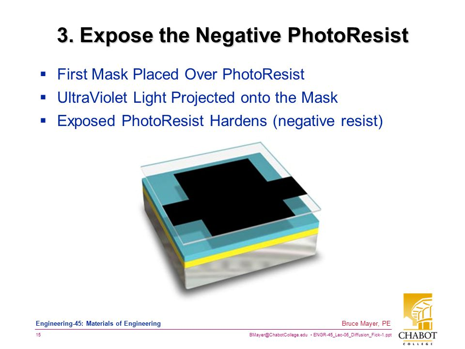 BMayer@ChabotCollege.edu ENGR-45_Lec-06_Diffusion_Fick-1.ppt 15 Bruce Mayer, PE Engineering-45: Materials of Engineering 3. Expose the Negative PhotoR