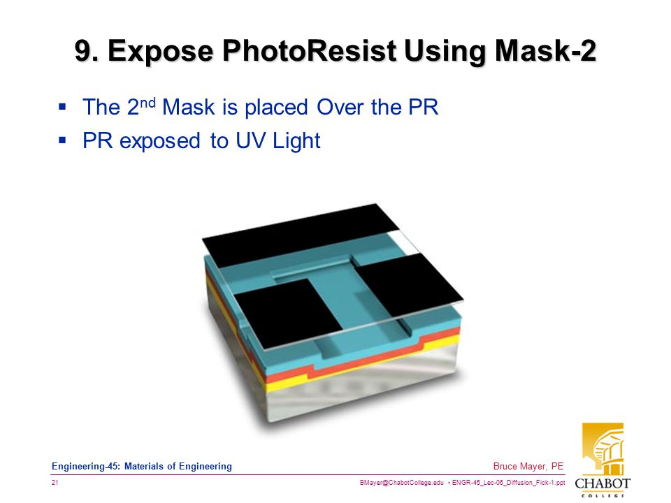 BMayer@ChabotCollege.edu ENGR-45_Lec-06_Diffusion_Fick-1.ppt 21 Bruce Mayer, PE Engineering-45: Materials of Engineering 9. Expose PhotoResist Using M