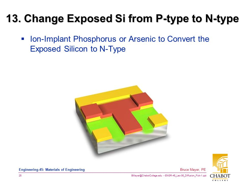 BMayer@ChabotCollege.edu ENGR-45_Lec-06_Diffusion_Fick-1.ppt 25 Bruce Mayer, PE Engineering-45: Materials of Engineering 13. Change Exposed Si from P-