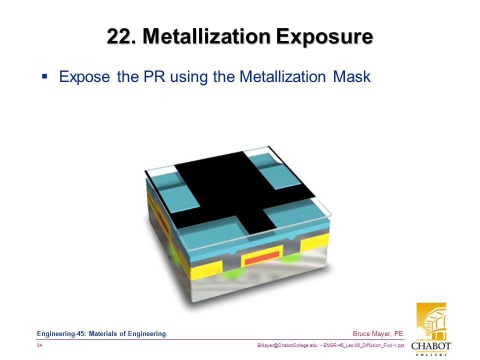 BMayer@ChabotCollege.edu ENGR-45_Lec-06_Diffusion_Fick-1.ppt 34 Bruce Mayer, PE Engineering-45: Materials of Engineering 22. Metallization Exposure 
