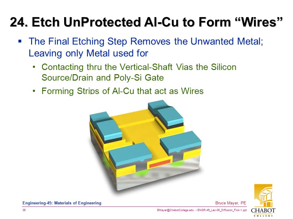 BMayer@ChabotCollege.edu ENGR-45_Lec-06_Diffusion_Fick-1.ppt 36 Bruce Mayer, PE Engineering-45: Materials of Engineering 24. Etch UnProtected Al-Cu to