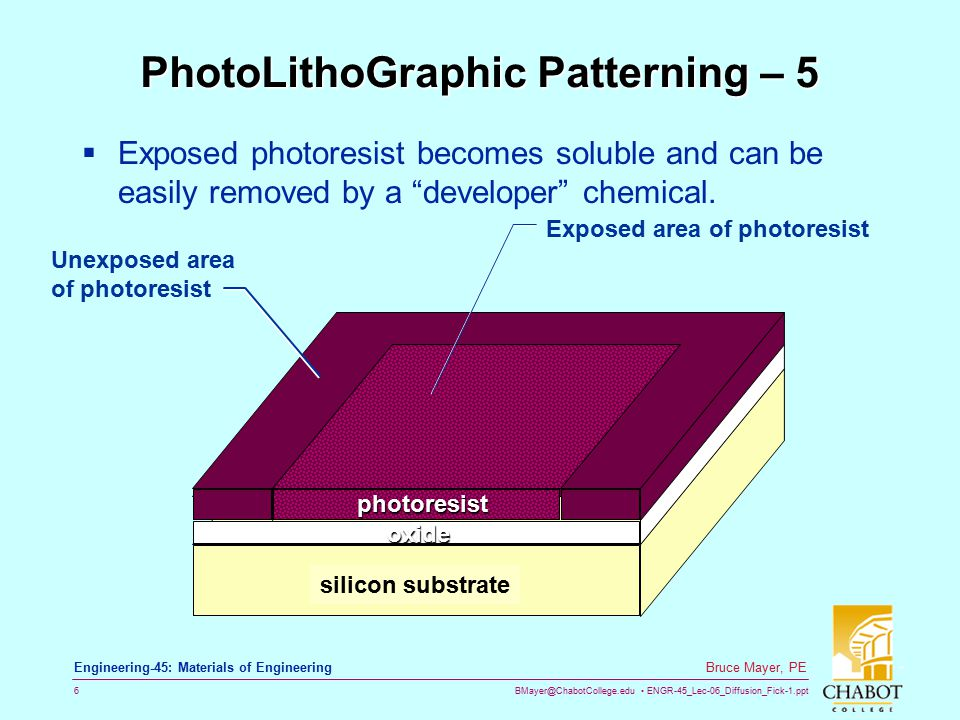BMayer@ChabotCollege.edu ENGR-45_Lec-06_Diffusion_Fick-1.ppt 6 Bruce Mayer, PE Engineering-45: Materials of Engineering PhotoLithoGraphic Patterning – 5  Exposed photoresist becomes soluble and can be easily removed by a developer chemical.