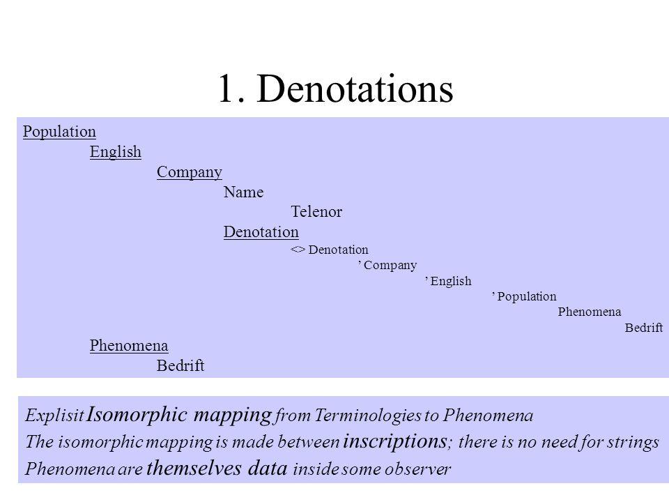 1. Denotations Population English Company Name Telenor Denotation <> Denotation ' Company ' English ' Population Phenomena Bedrift Phenomena Bedrift E