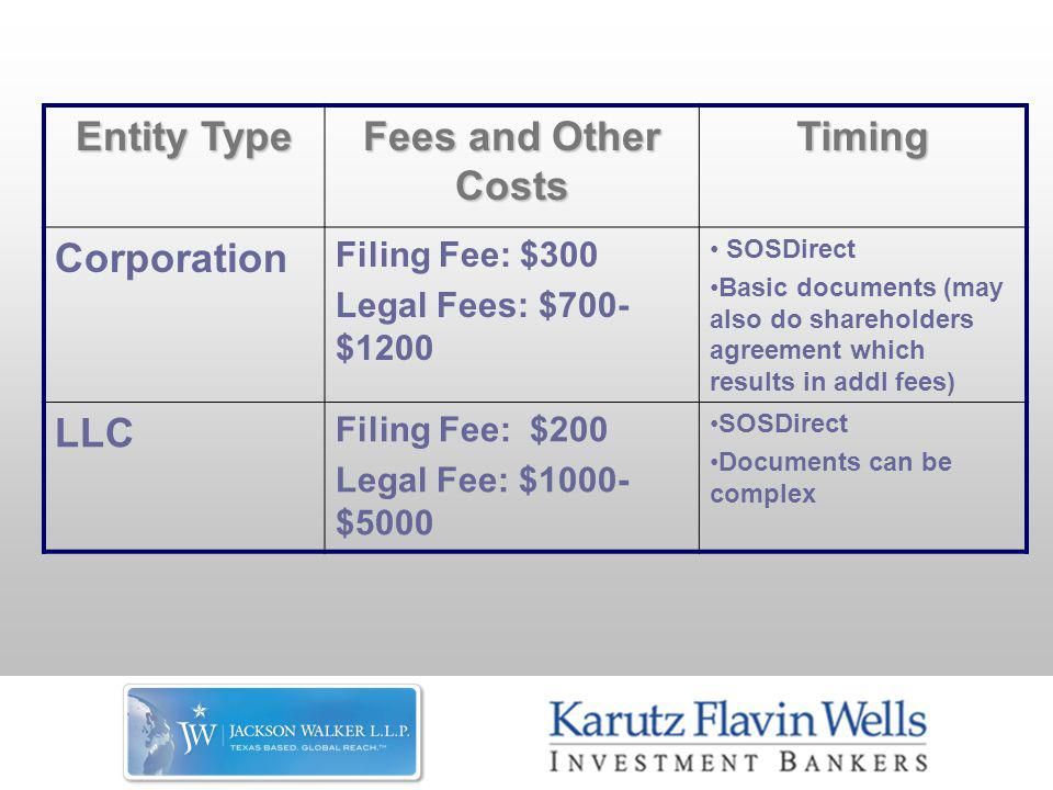 Entity Type Fees and Other Costs Timing Corporation Filing Fee: $300 Legal Fees: $700- $1200 SOSDirect Basic documents (may also do shareholders agreement which results in addl fees) LLC Filing Fee: $200 Legal Fee: $1000- $5000 SOSDirect Documents can be complex