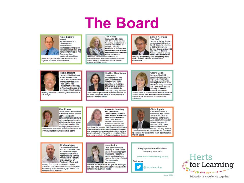 © Herts for Learning Ltd The Board