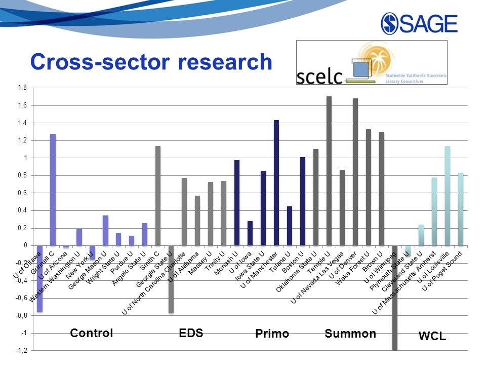 Los Angeles | London | New Delhi Singapore | Washington DC Cross-sector research