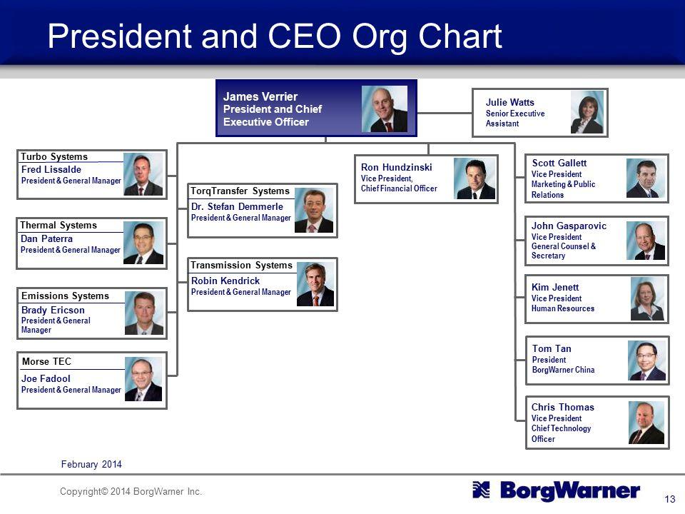 Copyright© 2014 BorgWarner Inc. 13 President and CEO Org Chart Julie Watts Senior Executive Assistant Scott Gallett Vice President Marketing & Public