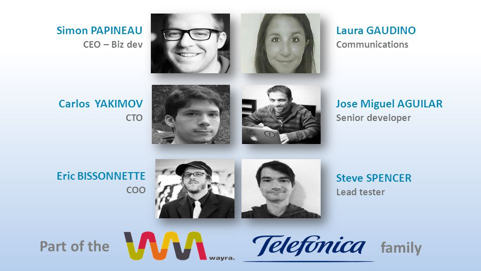 Simon PAPINEAU CEO – Biz dev Laura GAUDINO Communications Jose Miguel AGUILAR Senior developer Carlos YAKIMOV CTO Eric BISSONNETTE COO Steve SPENCER Lead tester Part of the family