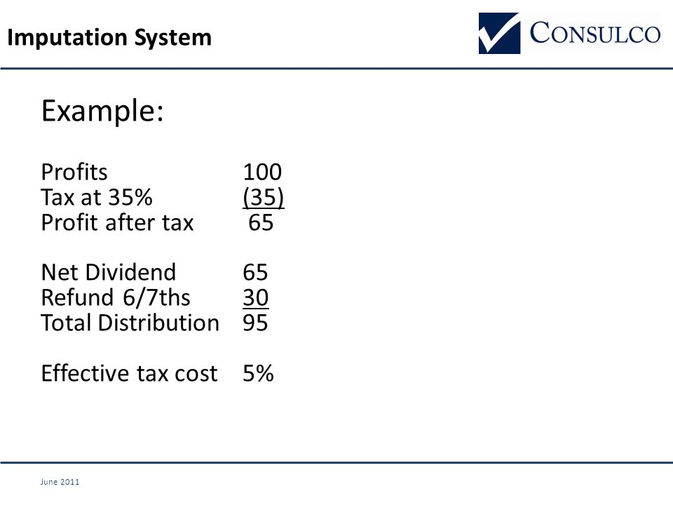 June 2011 Example: Profits 100 Tax at 35%(35) Profit after tax 65 Net Dividend 65 Refund 6/7ths30 Total Distribution 95 Effective tax cost 5% Imputation System