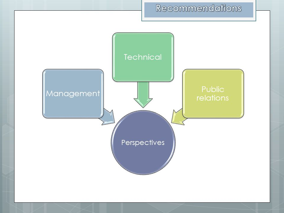 Perspectives ManagementTechnical Public relations
