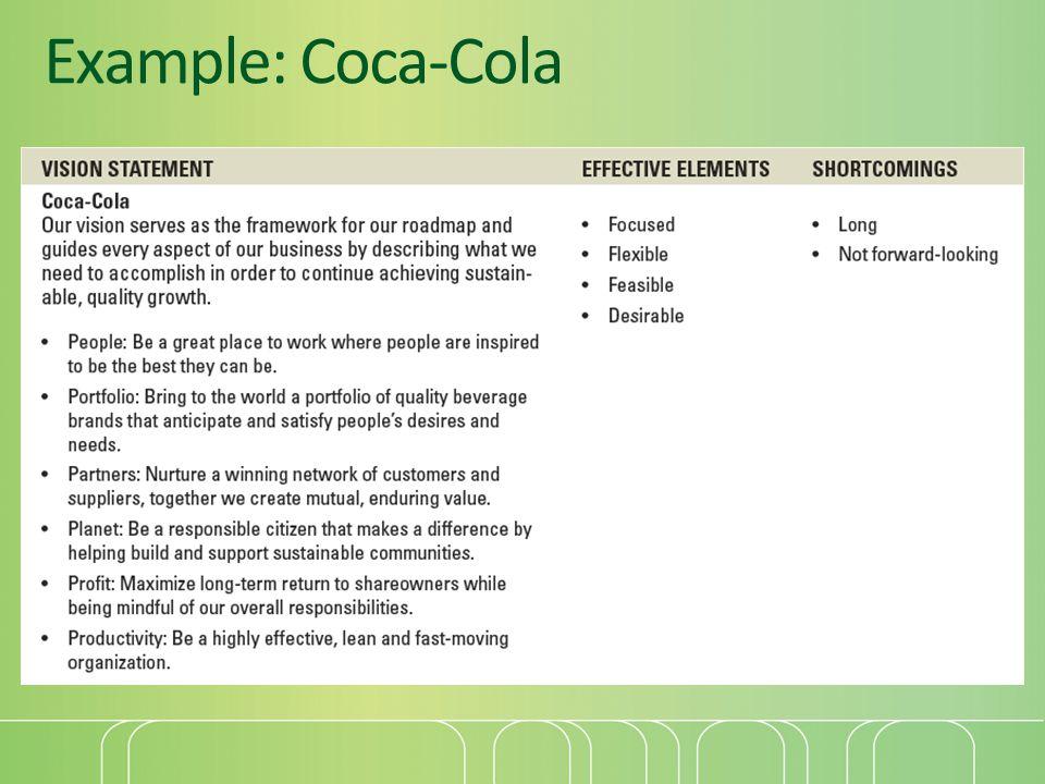 Example: Coca-Cola