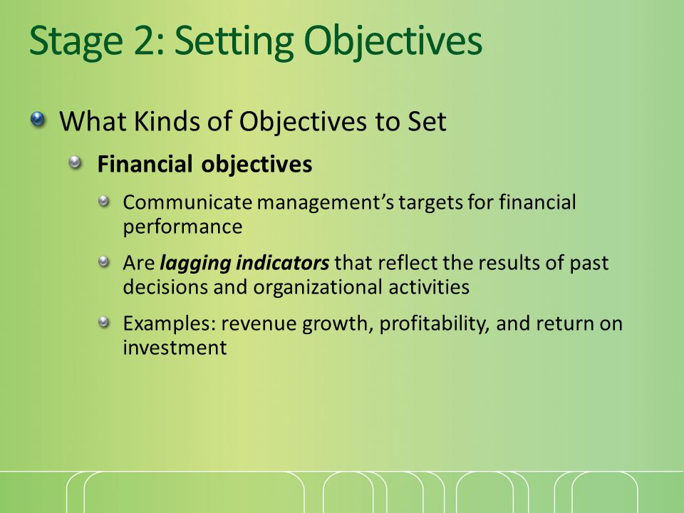 Stage 2: Setting Objectives What Kinds of Objectives to Set Financial objectives Communicate management's targets for financial performance Are lagging indicators that reflect the results of past decisions and organizational activities Examples: revenue growth, profitability, and return on investment