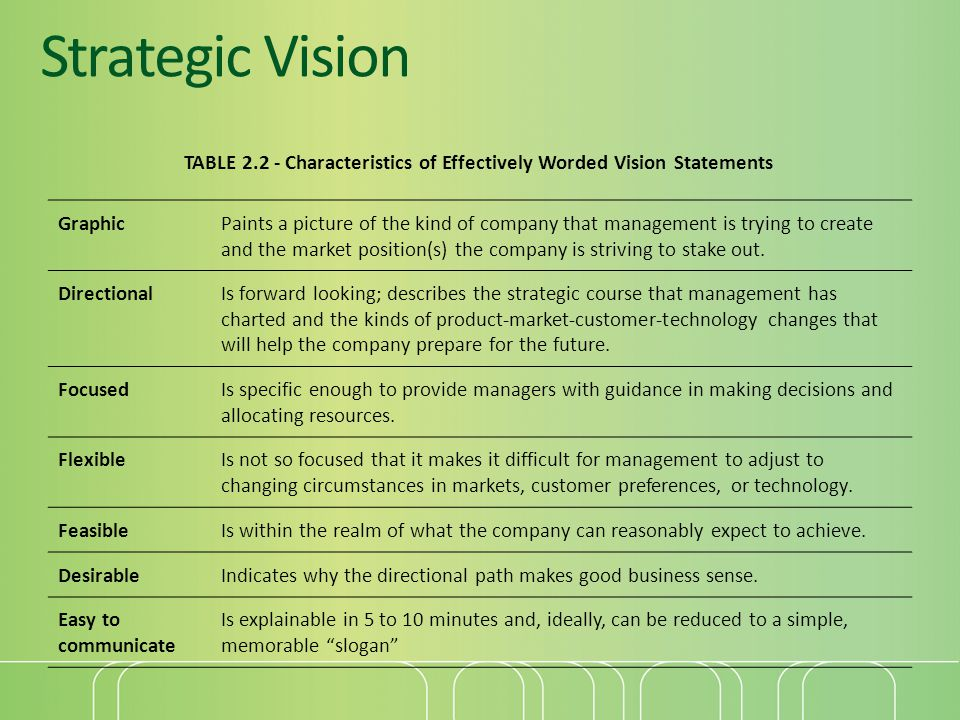 TABLE 2.2 - Characteristics of Effectively Worded Vision Statements GraphicPaints a picture of the kind of company that management is trying to create and the market position(s) the company is striving to stake out.