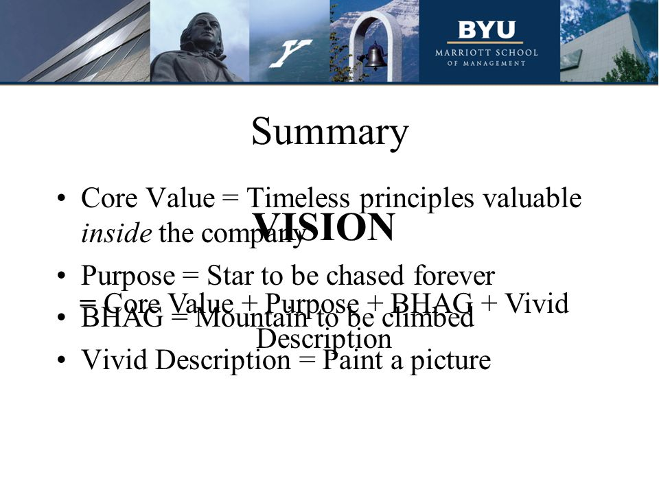 Summary Core Value = Timeless principles valuable inside the company Purpose = Star to be chased forever BHAG = Mountain to be climbed Vivid Description = Paint a picture VISION = Core Value + Purpose + BHAG + Vivid Description