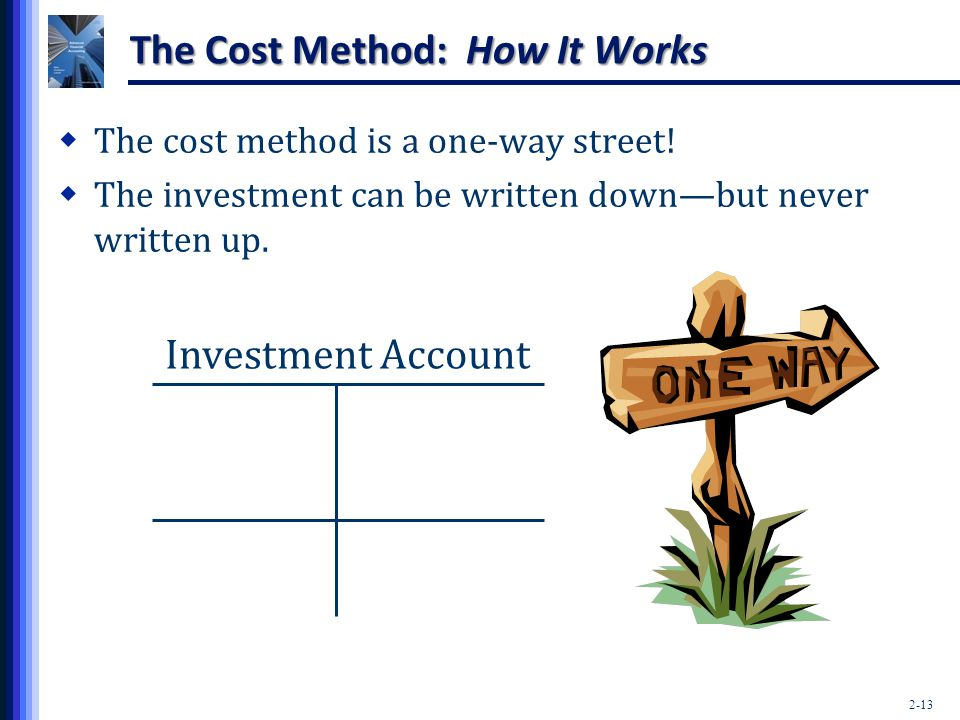 2-13 The Cost Method: How It Works  The cost method is a one-way street!  The investment can be written down—but never written up. Investment Accoun