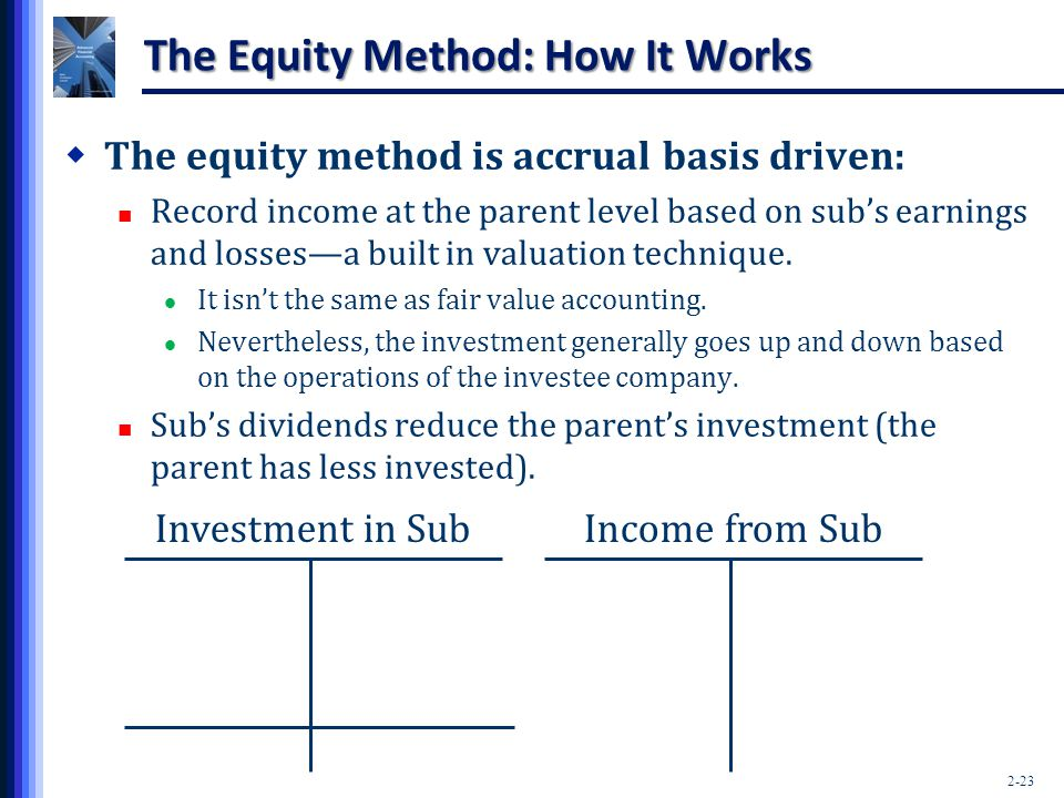 2-23 The Equity Method: How It Works  The equity method is accrual basis driven: Record income at the parent level based on sub's earnings and losses