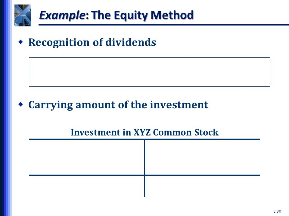 2-30 Example: The Equity Method  Recognition of dividends  Carrying amount of the investment Investment in XYZ Common Stock