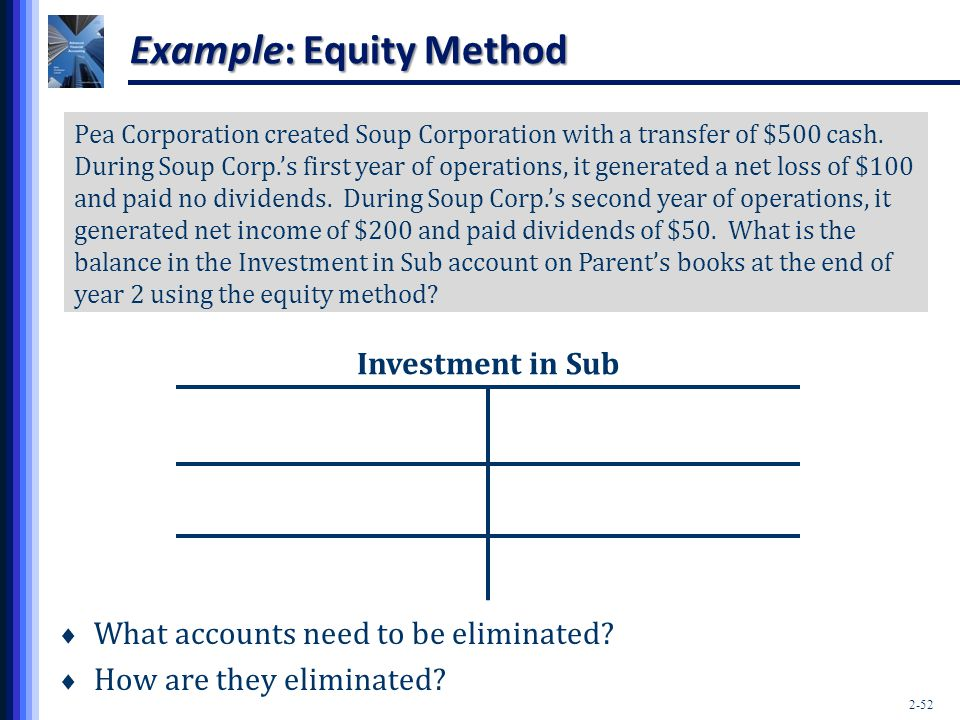 2-52 Example: Equity Method  What accounts need to be eliminated?  How are they eliminated? Investment in Sub Pea Corporation created Soup Corporati