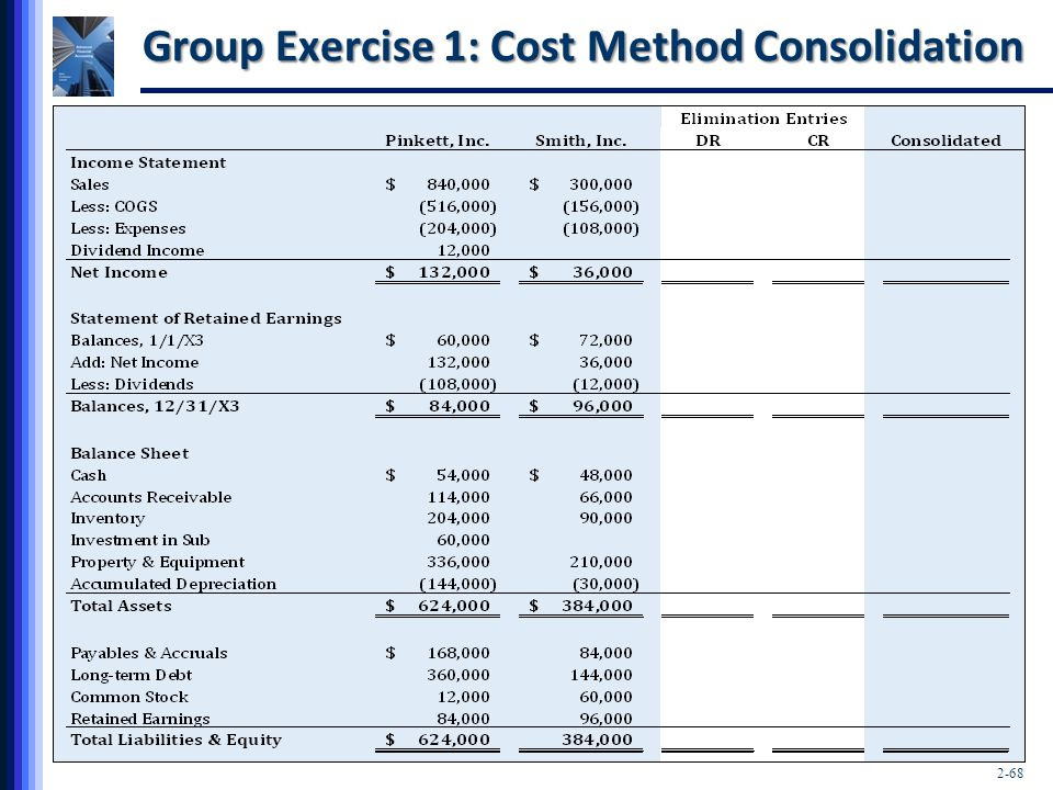 2-68 Group Exercise 1: Cost Method Consolidation