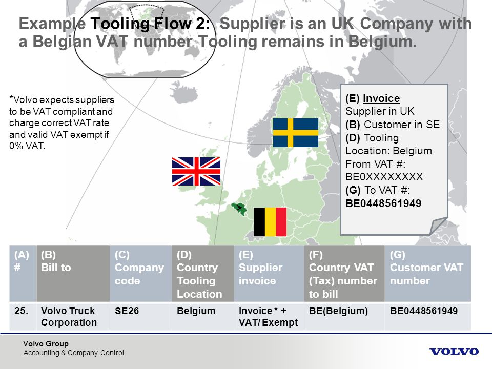 Volvo Group Accounting & Company Control Example Tooling Flow 2: Supplier is an UK Company with a Belgian VAT number Tooling remains in Belgium. (A) #