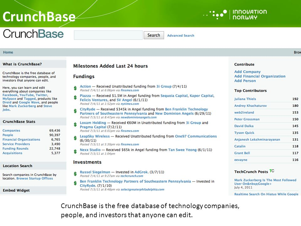 CrunchBase CrunchBase is the free database of technology companies, people, and investors that anyone can edit.