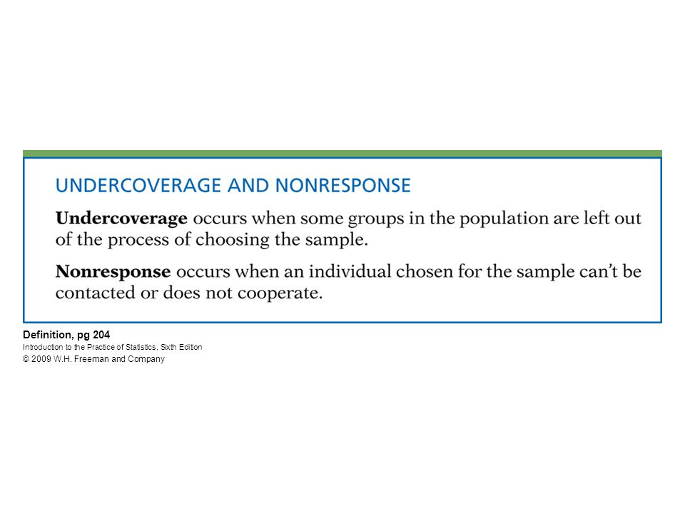 Definition, pg 204 Introduction to the Practice of Statistics, Sixth Edition © 2009 W.H.