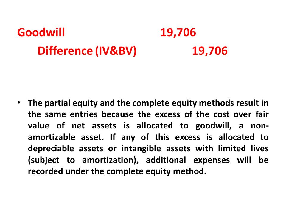 Goodwill19,706 Difference (IV&BV) 19,706 The partial equity and the complete equity methods result in the same entries because the excess of the cost
