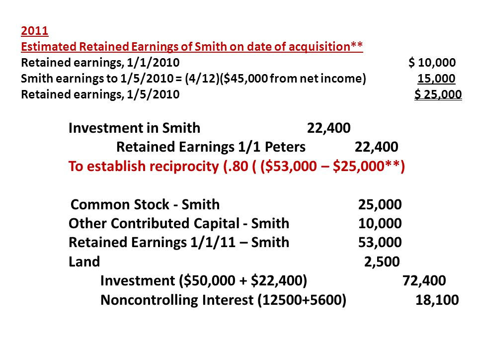 2011 Estimated Retained Earnings of Smith on date of acquisition** Retained earnings, 1/1/2010 $ 10,000 Smith earnings to 1/5/2010 = (4/12)($45,000 fr