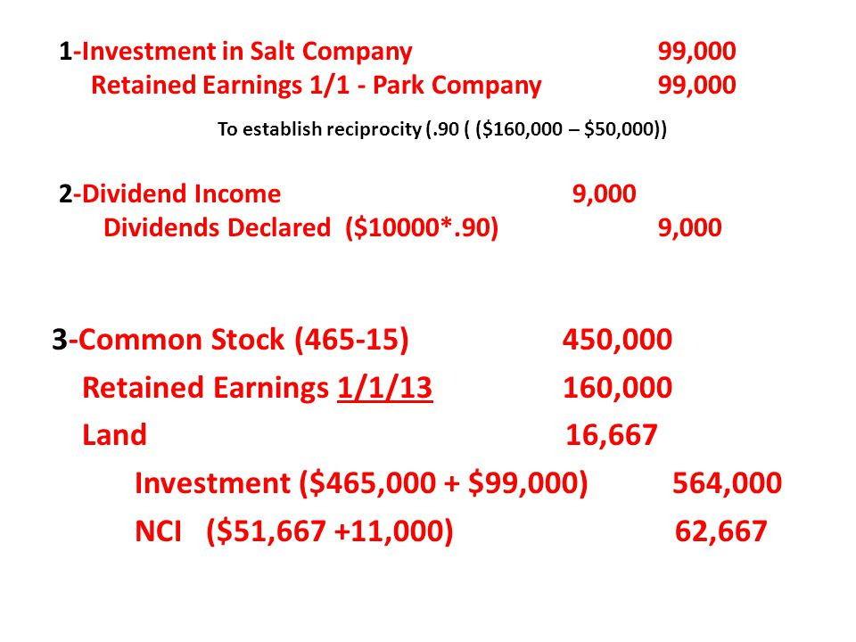 3-Common Stock (465-15) 450,000 Retained Earnings 1/1/13 160,000 Land 16,667 Investment ($465,000 + $99,000) 564,000 NCI ($51,667 +11,000) 62,667 1-In