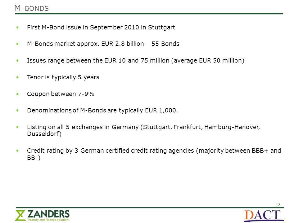 12 First M-Bond issue in September 2010 in Stuttgart M-Bonds market approx.