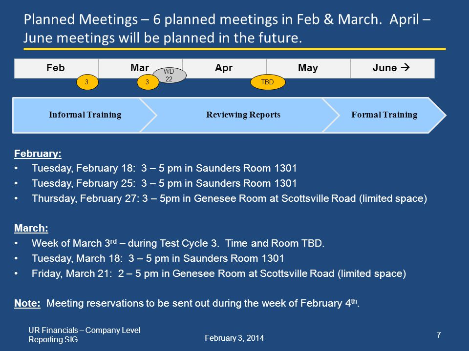 February 3, 2014 Planned Meetings – 6 planned meetings in Feb & March.