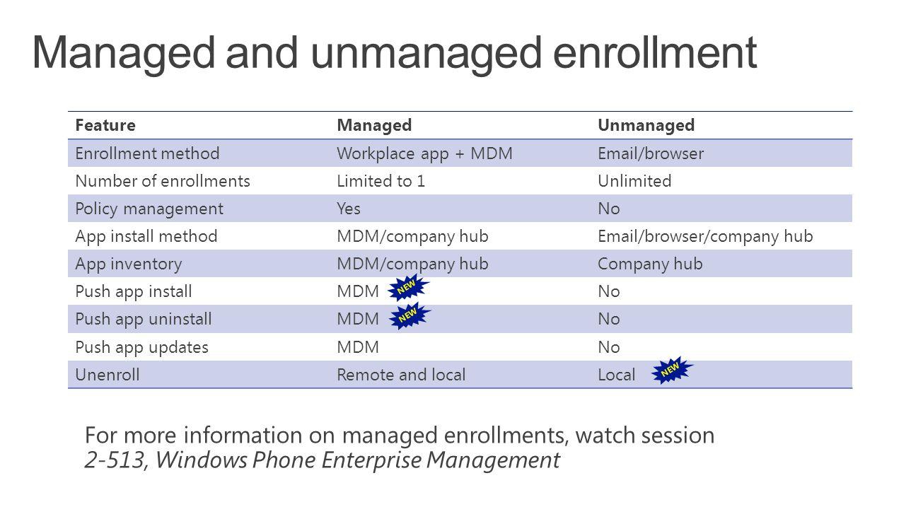 FeatureManagedUnmanaged Enrollment methodWorkplace app + MDMEmail/browser Number of enrollmentsLimited to 1Unlimited Policy managementYesNo App instal